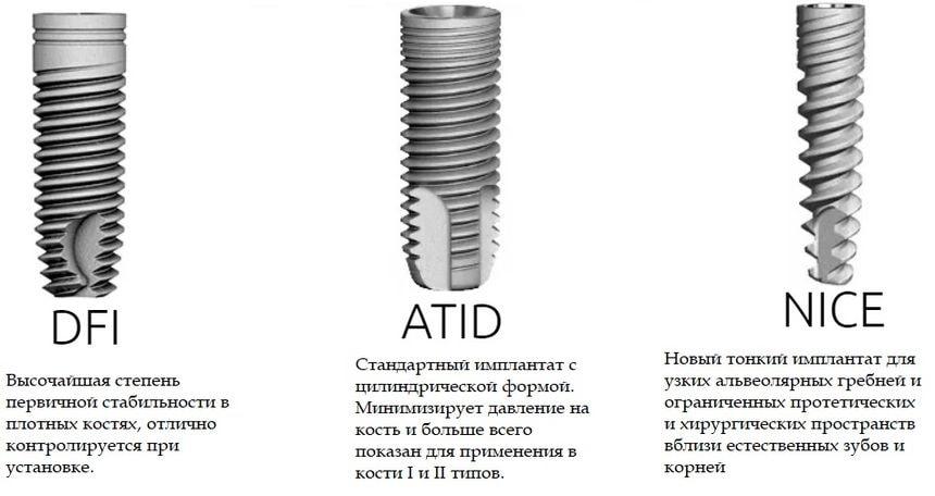 Импланты АльфаБио: виды
